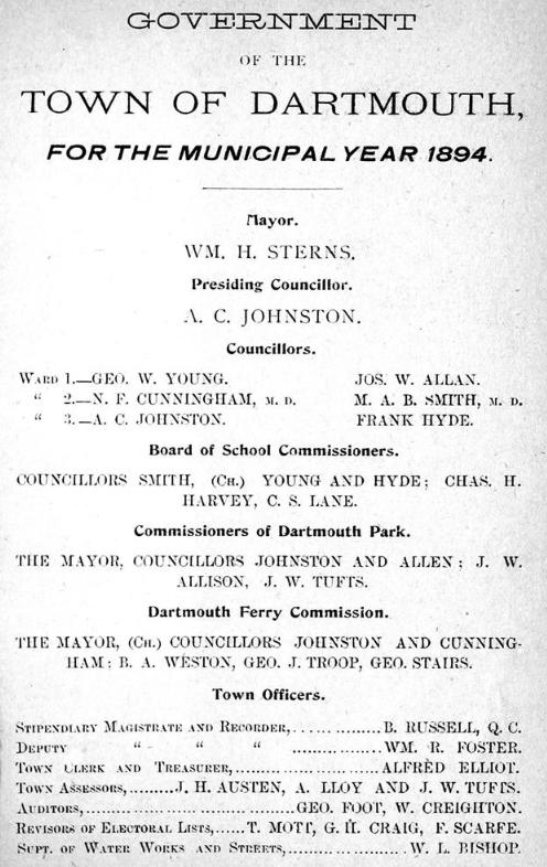 Annual Report 1894