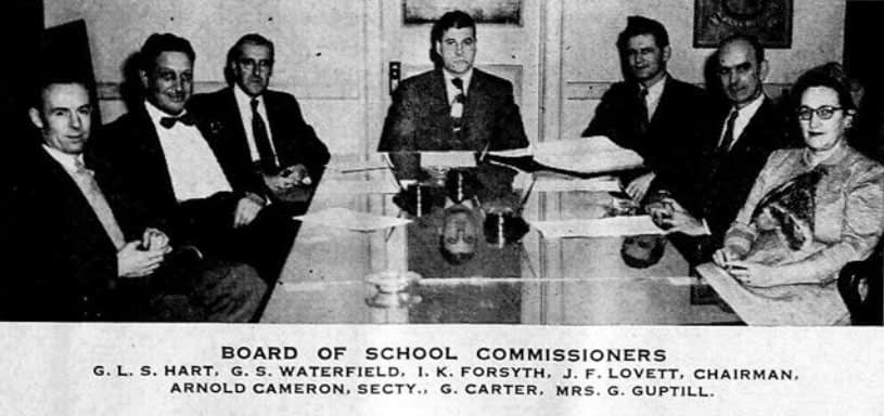 Board of school commissioners